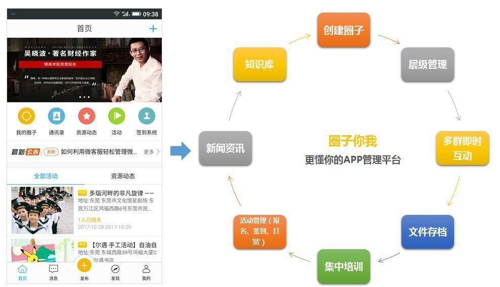 微信圈子创建卡怎么申请,微信朋友圈怎么发表情