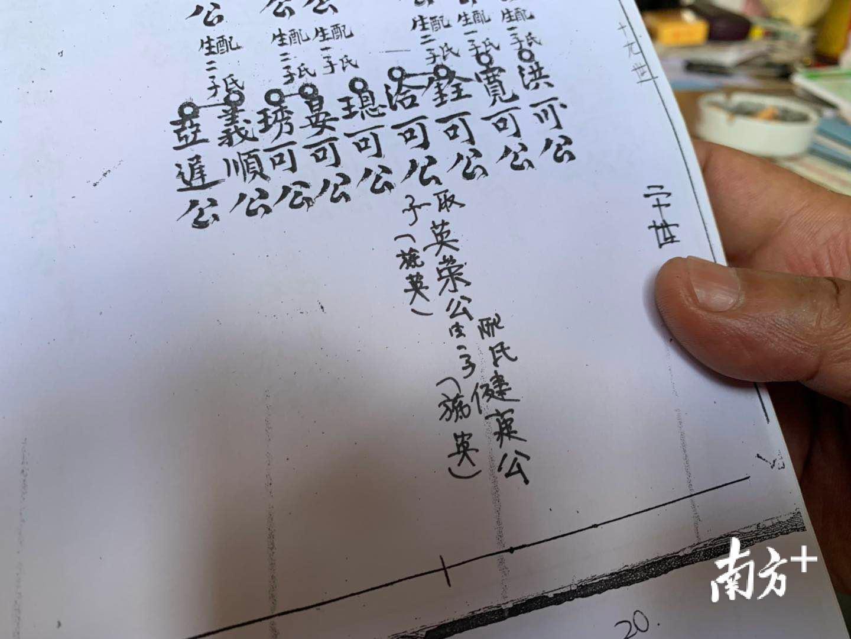 族谱中,蒋英荣记录在过继那户人家的名下。