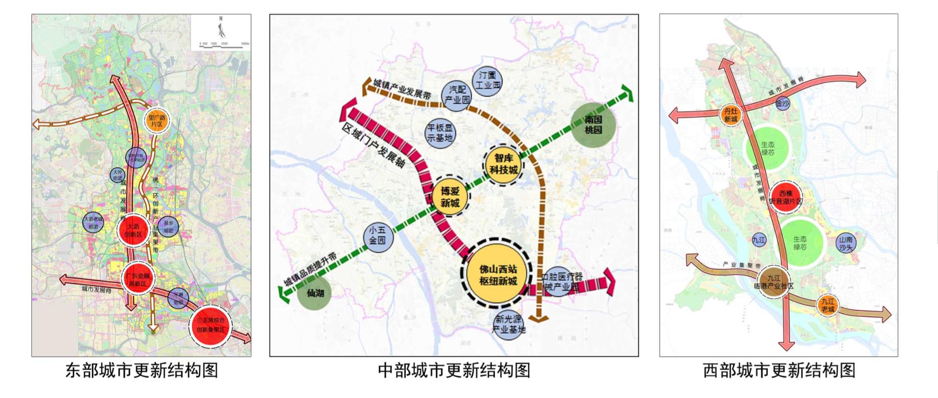南海东中西部城市更新结构规划图。图源:南海区政府官网