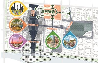 冼村绿廊与珠江新城关系图