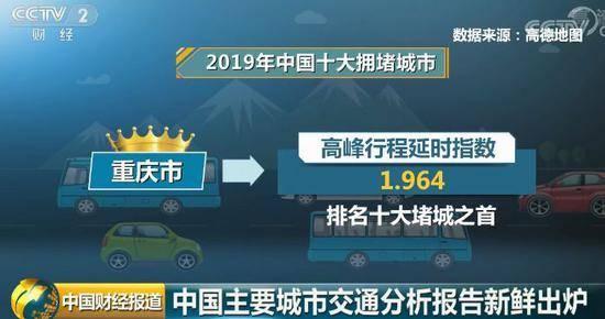 """中国""""堵城""""最新排行榜来了,这座城市今年排第"""