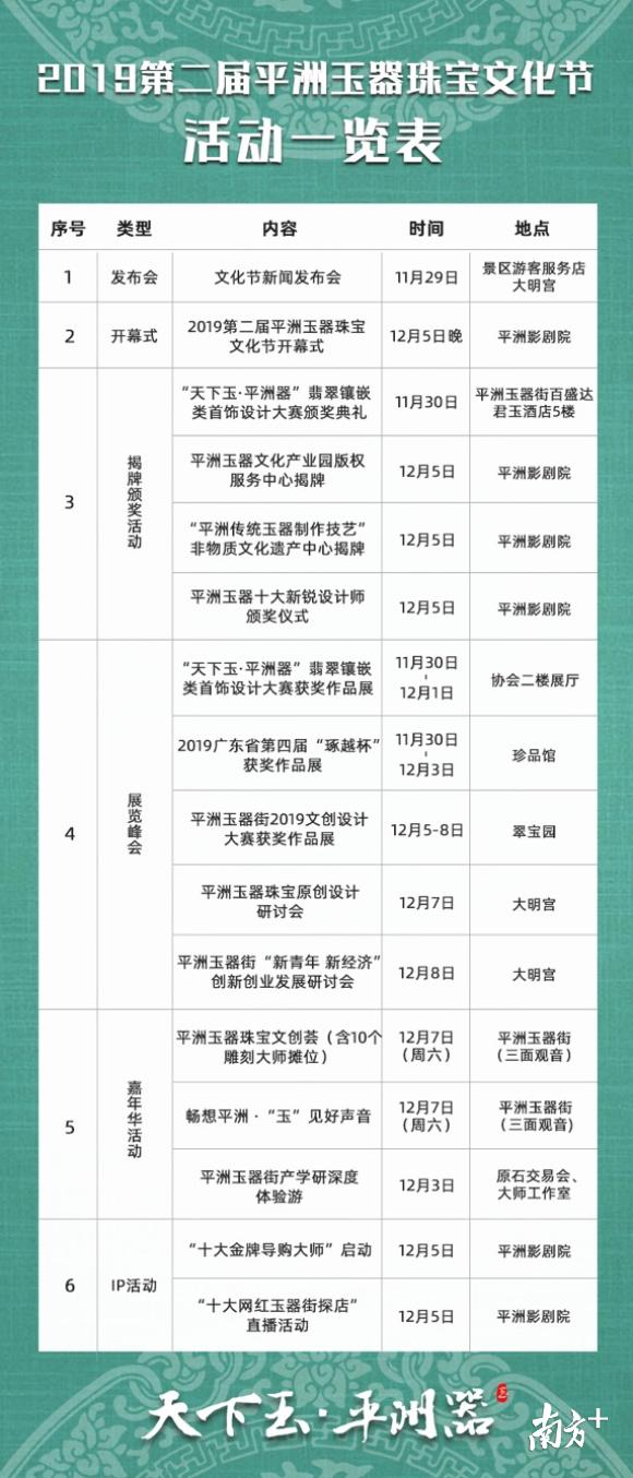 2019第二届平洲玉器珠宝文化节活动一览表。主办方供图