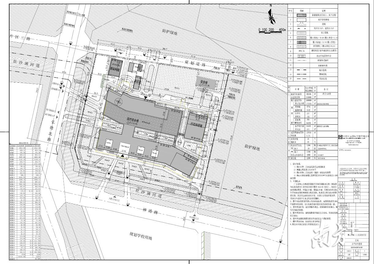 佛山市第二人民医院新院区规划。