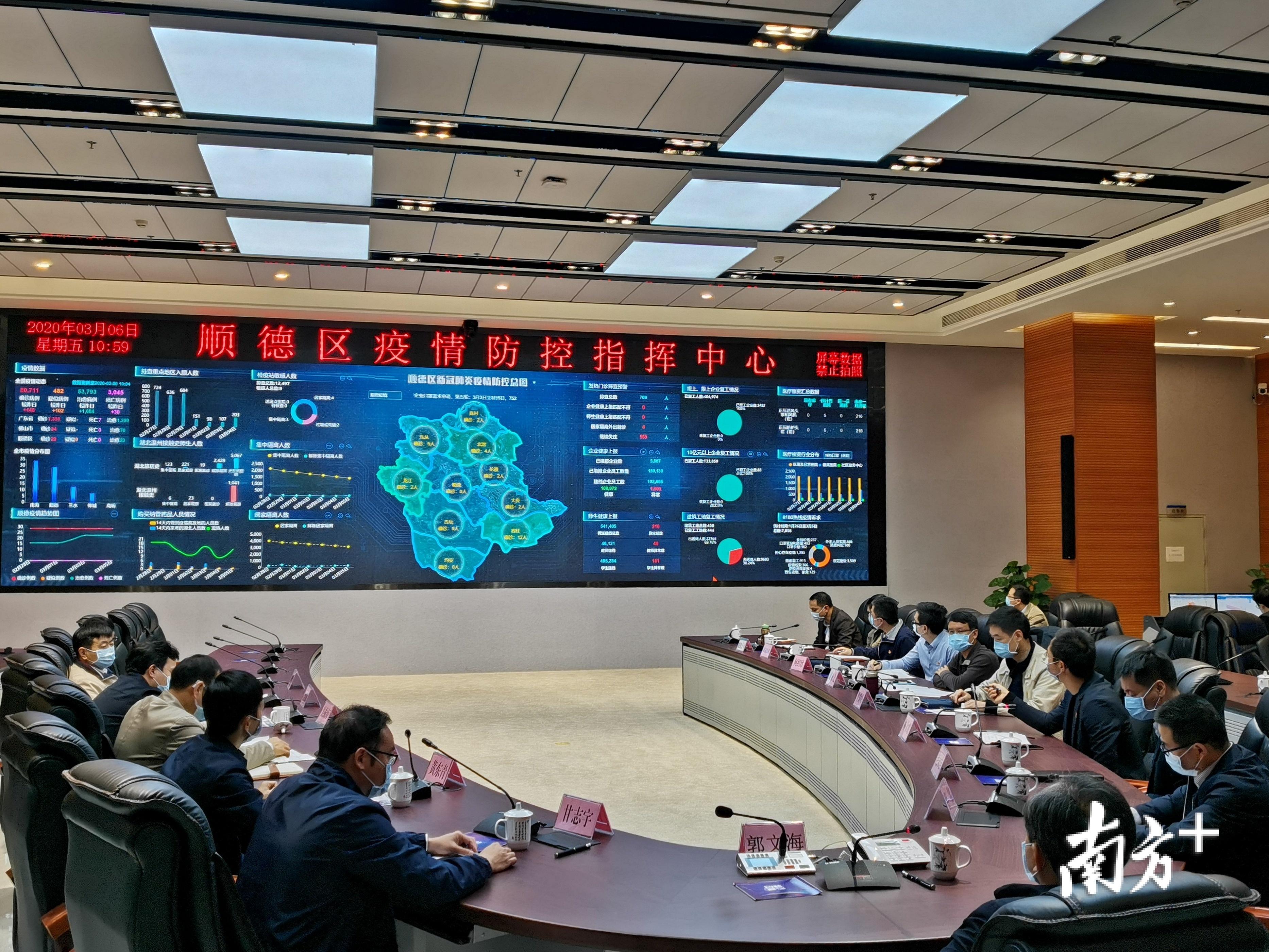 顺德防疫大数据治理创新平台实时展示城市网格疫情动态。熊程 摄