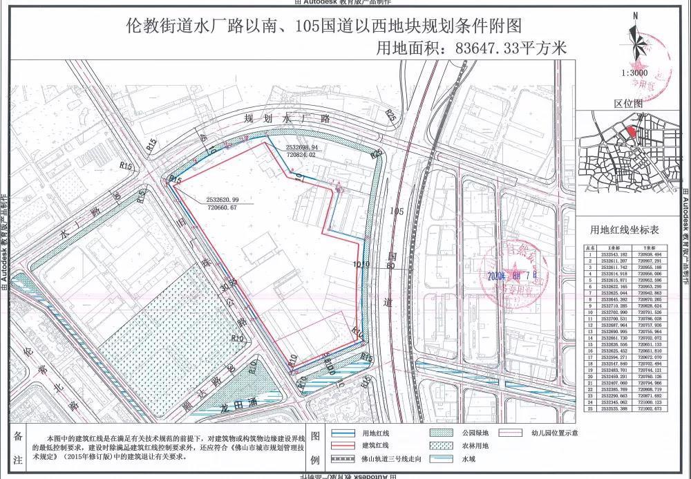 地块规划信息。来源于佛山市公共资源交易中心