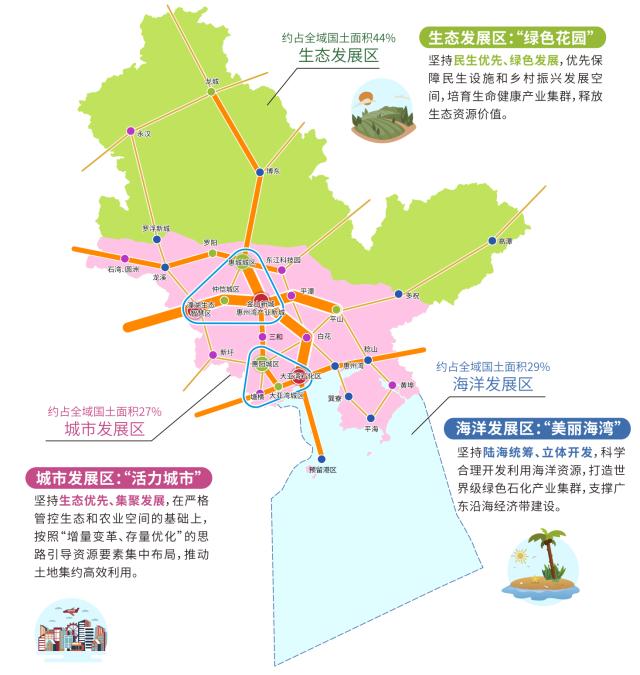 惠州规划2021年新城规划,惠州规划局控规图