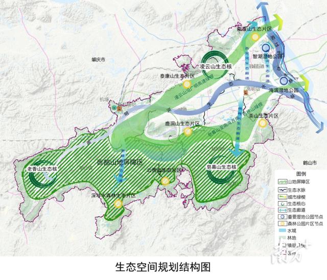 生态空间规划结构图。图片来自《规划》