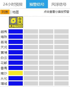 广州台风预警。